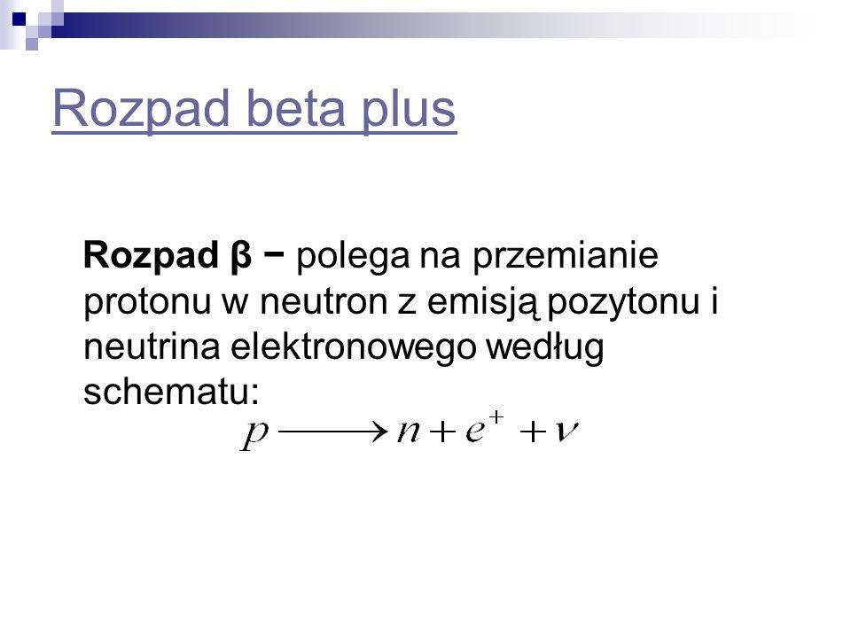 Rozpad beta plus Rozpad β polega na przemianie protonu w neutron z emisją pozytonu i neutrina elektronowego według schematu: