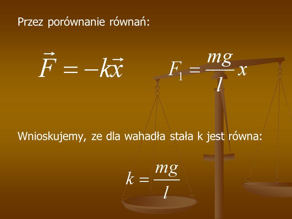 Przez porównanie równań: Wnioskujemy, ze dla wahadła stała k jest równa: