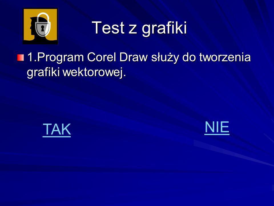 Test z grafiki 1.Program Corel Draw służy do tworzenia grafiki wektorowej. TAK NIE