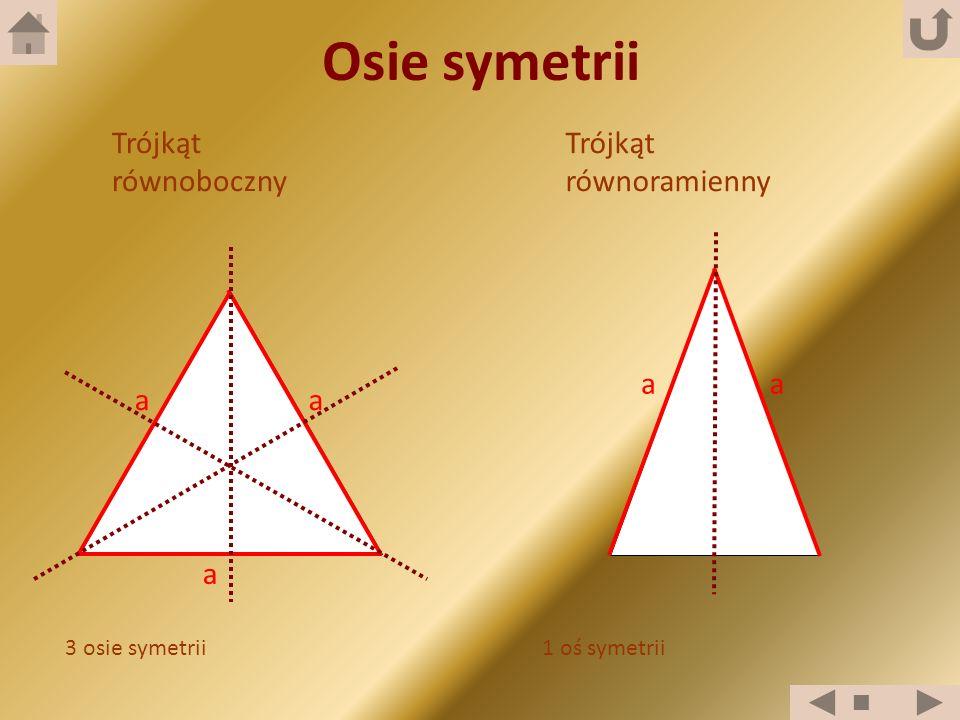 Trójkąt równoboczny Trójkąt równoramienny a a a aa 3 osie symetrii1 oś symetrii Osie symetrii