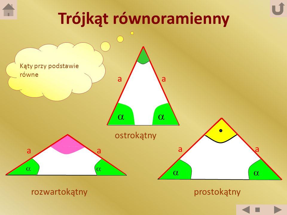 ostrokątny rozwartokątnyprostokątny aa aa aa Kąty przy podstawie równe Trójkąt równoramienny