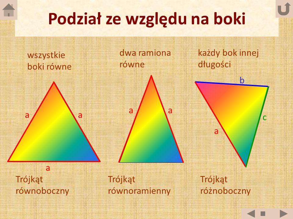 Trójkąt równoboczny Trójkąt równoramienny Trójkąt różnoboczny Podział ze względu na boki wszystkie boki równe dwa ramiona równe każdy bok innej długoś