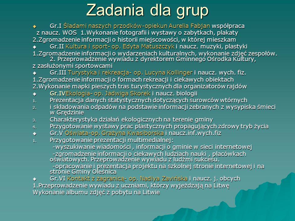 Zadania dla grup Gr.I Śladami naszych przodków-opiekun Aurelia Fabjan współpraca Gr.I Śladami naszych przodków-opiekun Aurelia Fabjan współpraca z nau