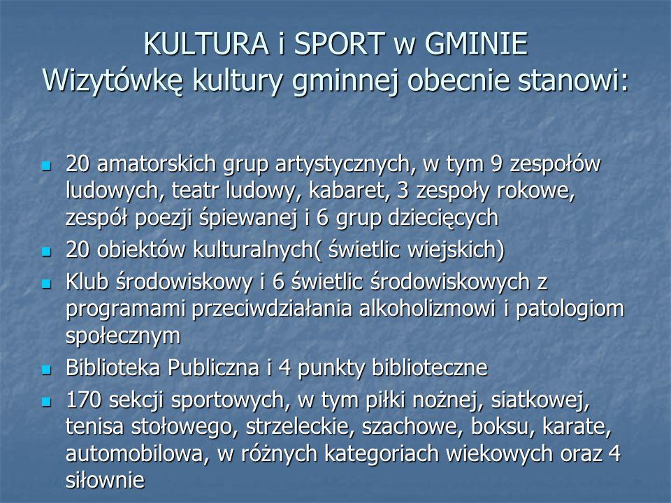 Oświata W gminie Oleśnica mieszka wielu ludzi sukcesu, a w 2004 r.