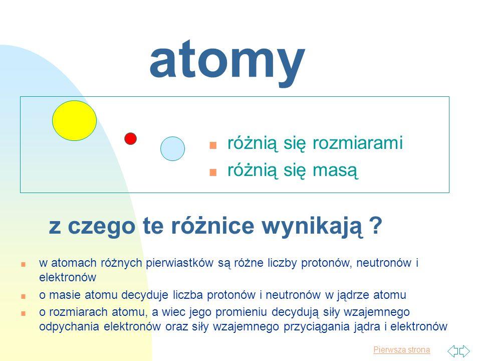 Pierwsza strona atomy n różnią się rozmiarami n różnią się masą z czego te różnice wynikają ? n w atomach różnych pierwiastków są różne liczby protonó