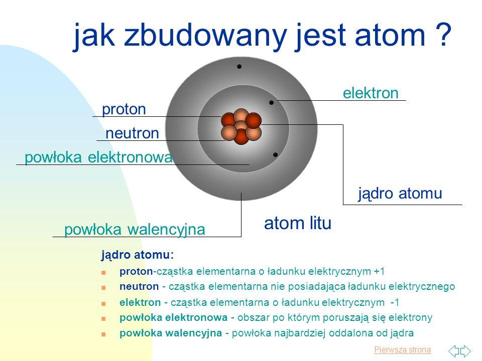 Pierwsza strona atom litu proton neutron elektron powłoka elektronowa jądro atomu jak zbudowany jest atom ? jądro atomu: n proton-cząstka elementarna