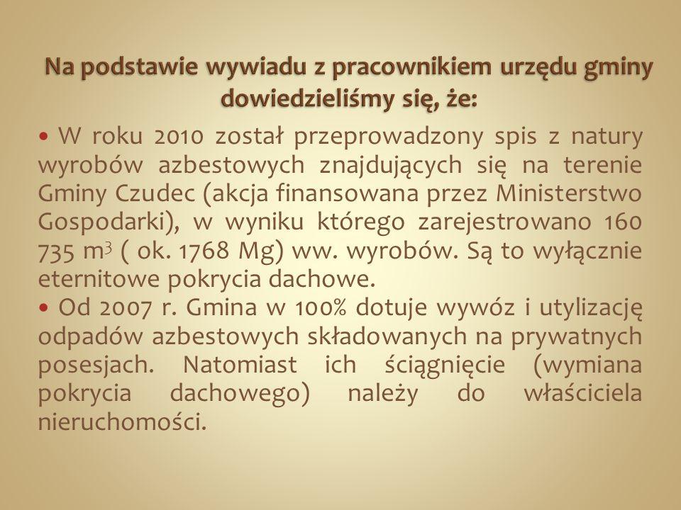 W roku 2010 został przeprowadzony spis z natury wyrobów azbestowych znajdujących się na terenie Gminy Czudec (akcja finansowana przez Ministerstwo Gospodarki), w wyniku którego zarejestrowano 160 735 m 3 ( ok.