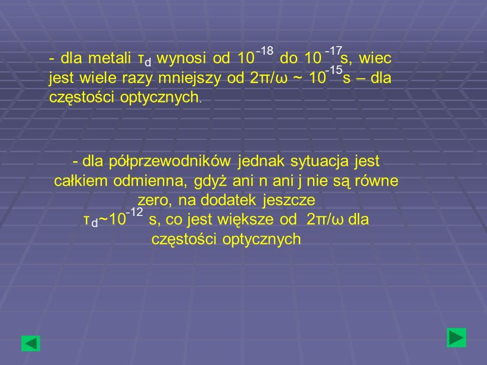- dla metali τ wynosi od 10 do 10 s, wiec jest wiele razy mniejszy od 2π/ω ~ 10 s – dla częstości optycznych. - dla półprzewodników jednak sytuacja je