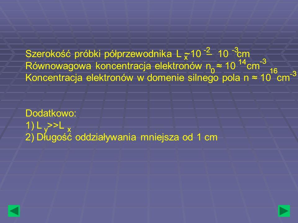 Szerokość próbki półprzewodnika L ~10 – 10 cm Równowagowa koncentracja elektronów n 10 cm Koncentracja elektronów w domenie silnego pola n 10 cm Dodat