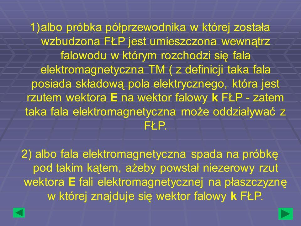 1)albo próbka półprzewodnika w której została wzbudzona FŁP jest umieszczona wewnątrz falowodu w którym rozchodzi się fala elektromagnetyczna TM ( z d