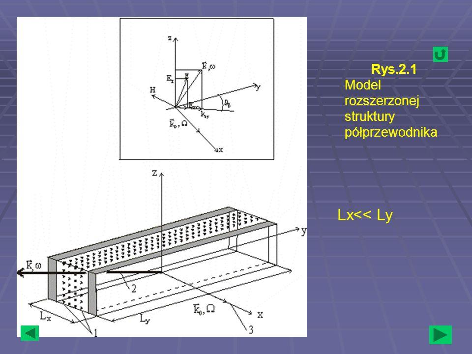 Rys.2.1 Model rozszerzonej struktury półprzewodnika Lx<< Ly