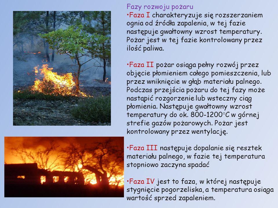 Fazy rozwoju pożaru Faza I charakteryzuje się rozszerzaniem ognia od źródła zapalenia, w tej fazie następuje gwałtowny wzrost temperatury. Pożar jest