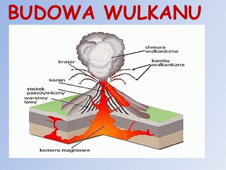 Czynniki warunkujące powstawanie lawin rzeźba terenu i nachylenie stoku – stoki o nachyl.