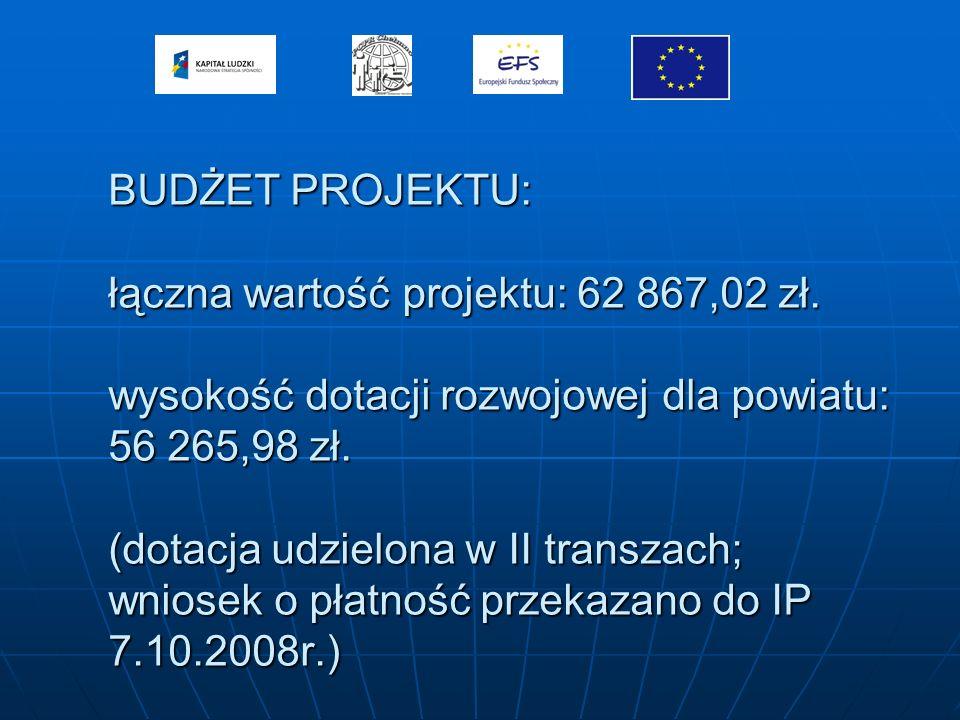 BUDŻET PROJEKTU: łączna wartość projektu: 62 867,02 zł. wysokość dotacji rozwojowej dla powiatu: 56 265,98 zł. (dotacja udzielona w II transzach; wnio