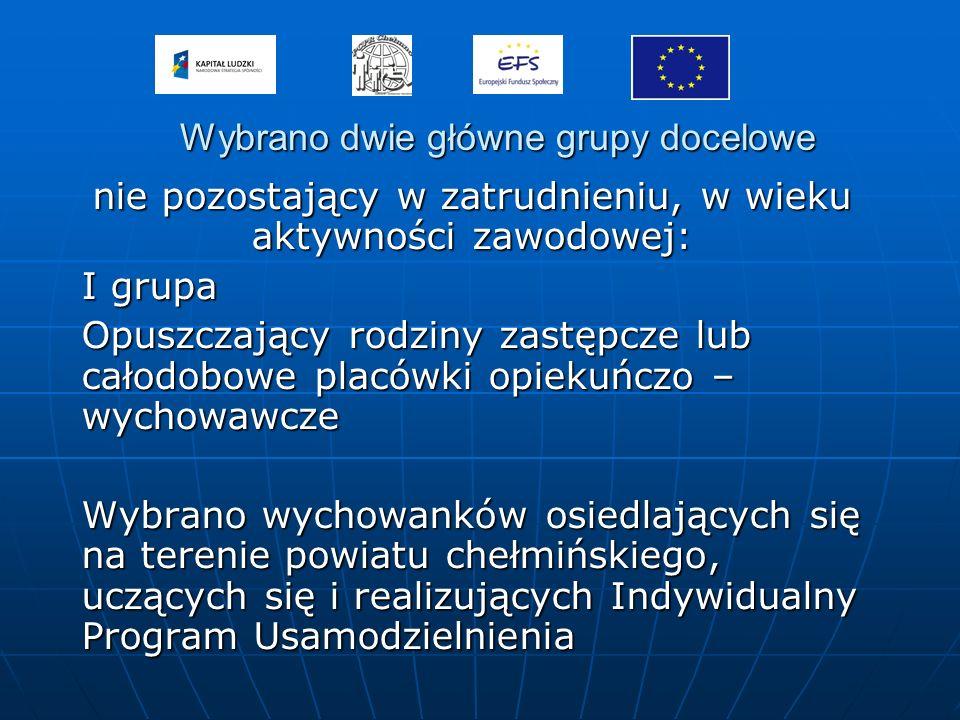 Wizyta w zakładzie Plast Farb w Kończewicach