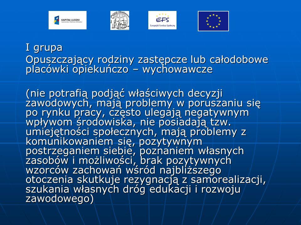 II grupa Osoby niepełnosprawne – głuchonieme Beneficjenci wybrani zostali spośród grupy osób głuchoniemych skupionych przy Stowarzyszeniu Ludzie – Ludziom w Chełmnie, które udostępnia im swoje pomieszczenia na sporadyczne spotkania.