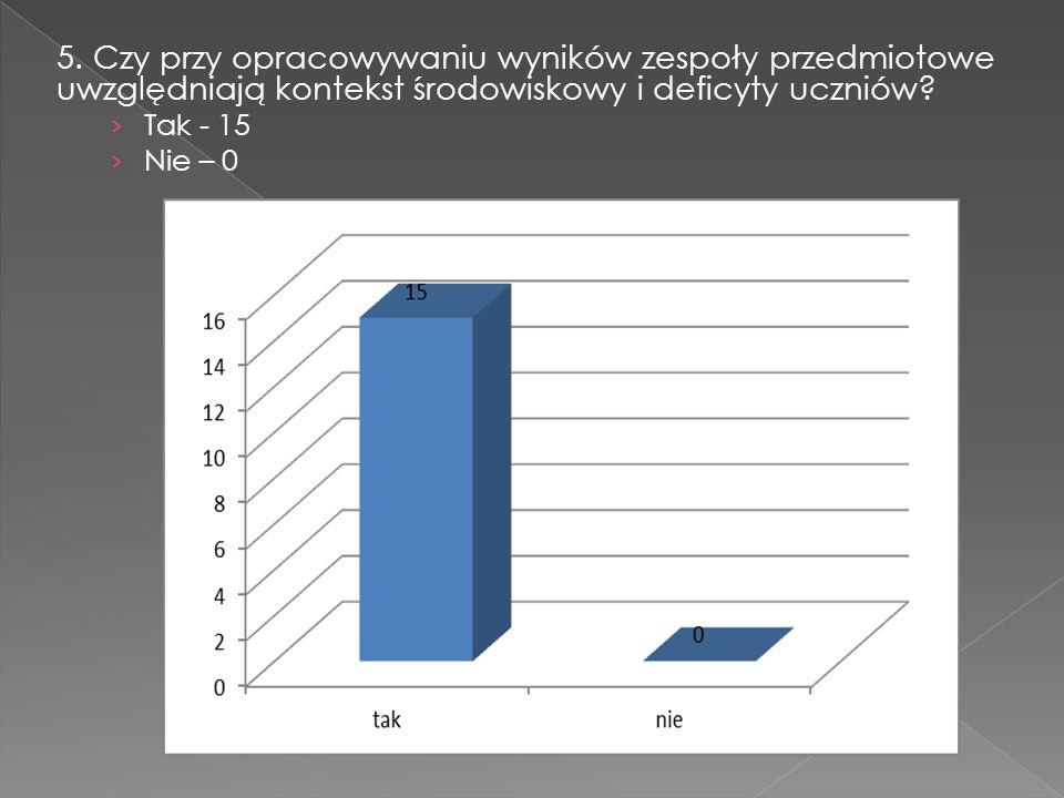 5. Czy przy opracowywaniu wyników zespoły przedmiotowe uwzględniają kontekst środowiskowy i deficyty uczniów? Tak - 15 Nie – 0