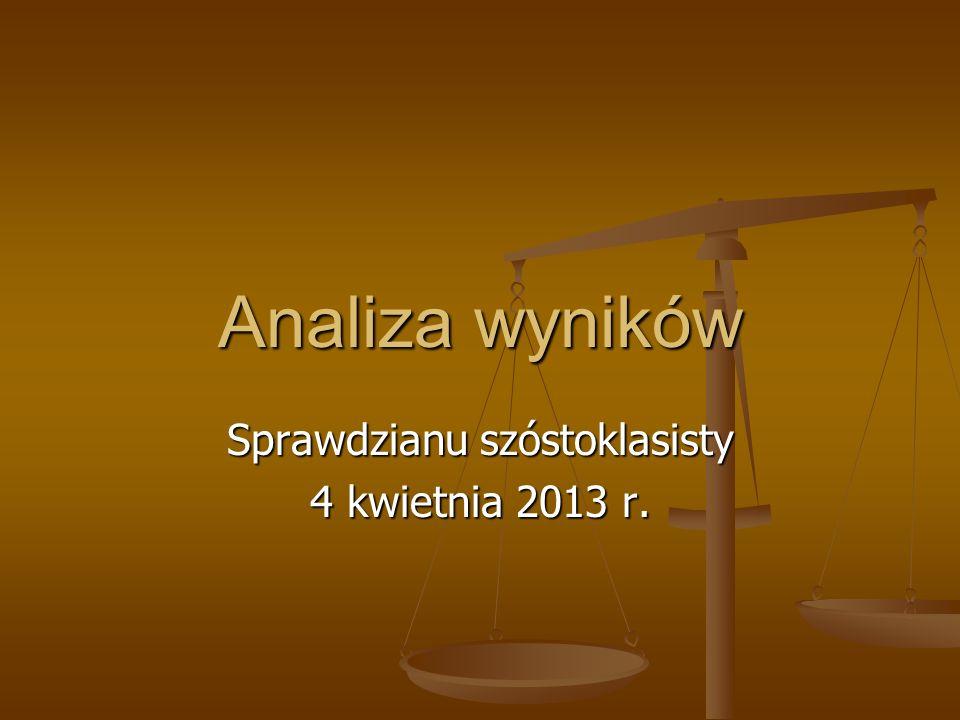 Analiza wyników Sprawdzianu szóstoklasisty 4 kwietnia 2013 r.