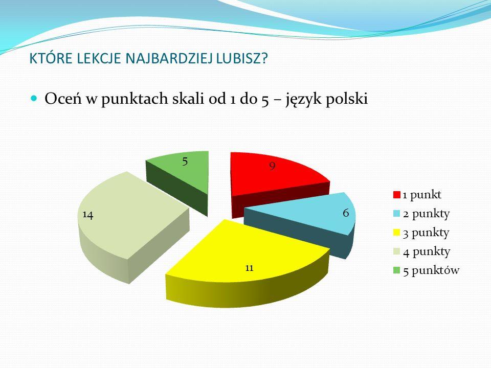 KTÓRE LEKCJE NAJBARDZIEJ LUBISZ? Oceń w punktach skali od 1 do 5 – język polski