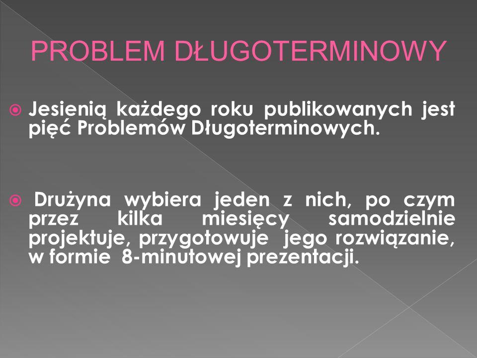 Jesienią każdego roku publikowanych jest pięć Problemów Długoterminowych.