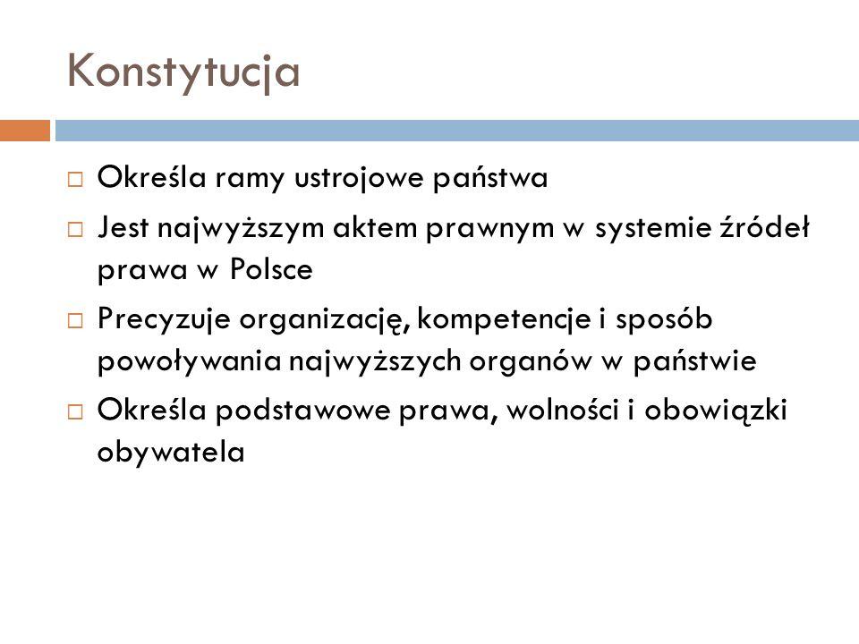 Konstytucja Określa ramy ustrojowe państwa Jest najwyższym aktem prawnym w systemie źródeł prawa w Polsce Precyzuje organizację, kompetencje i sposób powoływania najwyższych organów w państwie Określa podstawowe prawa, wolności i obowiązki obywatela