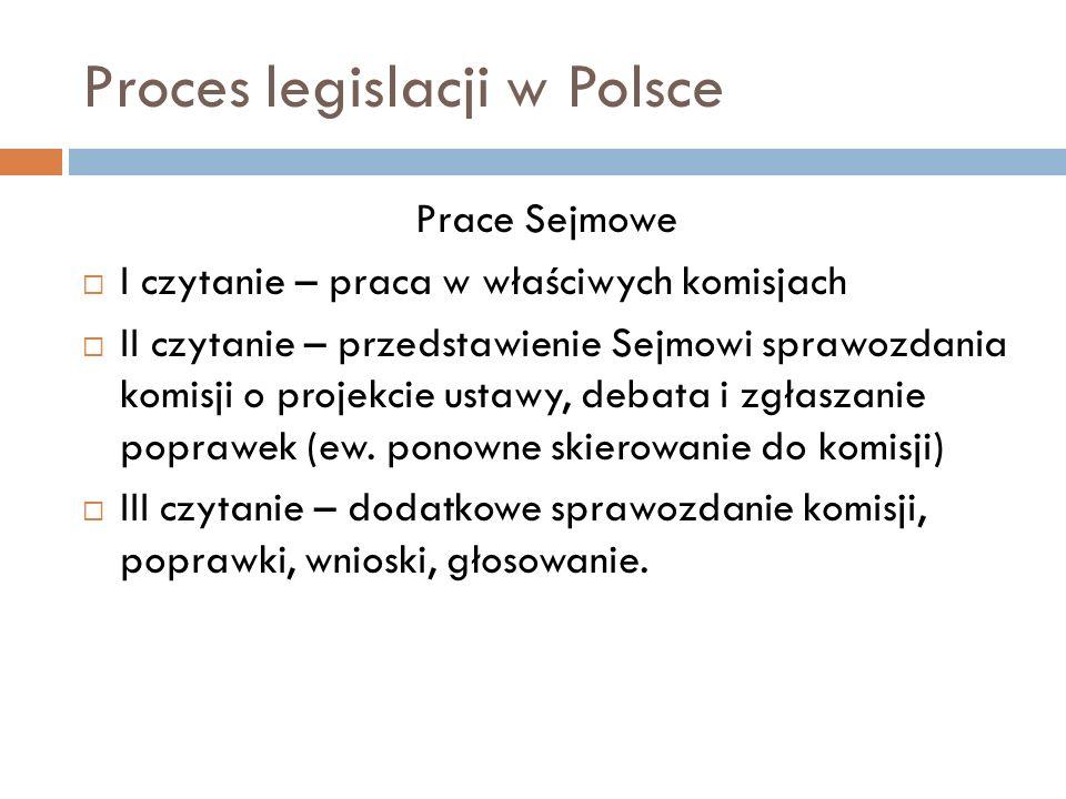 Proces legislacji w Polsce Prace Sejmowe I czytanie – praca w właściwych komisjach II czytanie – przedstawienie Sejmowi sprawozdania komisji o projekcie ustawy, debata i zgłaszanie poprawek (ew.