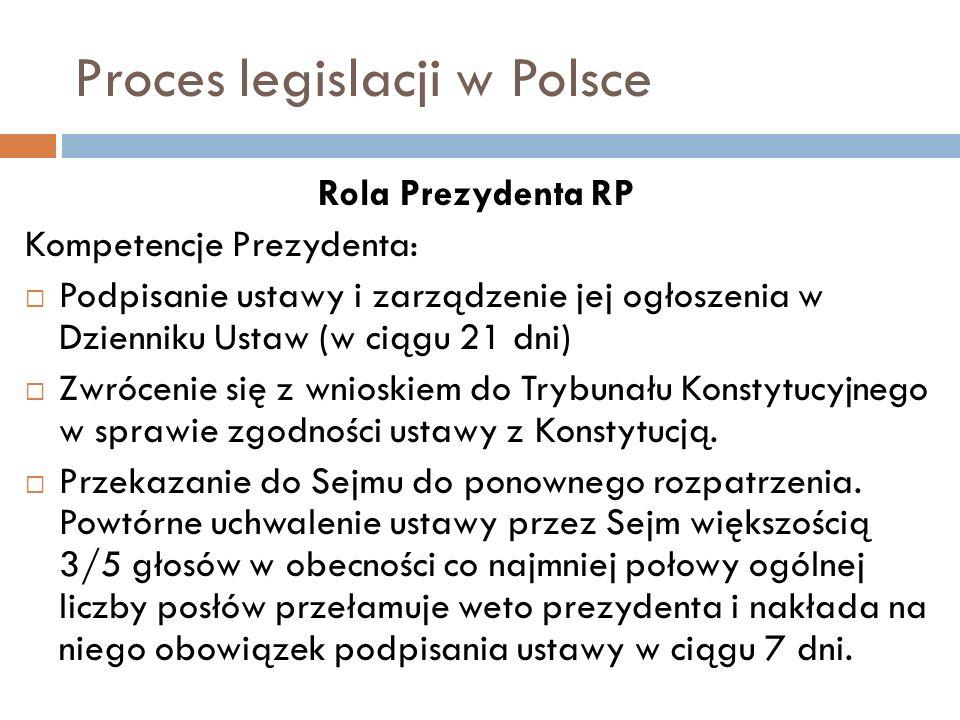 Proces legislacji w Polsce Rola Prezydenta RP Kompetencje Prezydenta: Podpisanie ustawy i zarządzenie jej ogłoszenia w Dzienniku Ustaw (w ciągu 21 dni) Zwrócenie się z wnioskiem do Trybunału Konstytucyjnego w sprawie zgodności ustawy z Konstytucją.