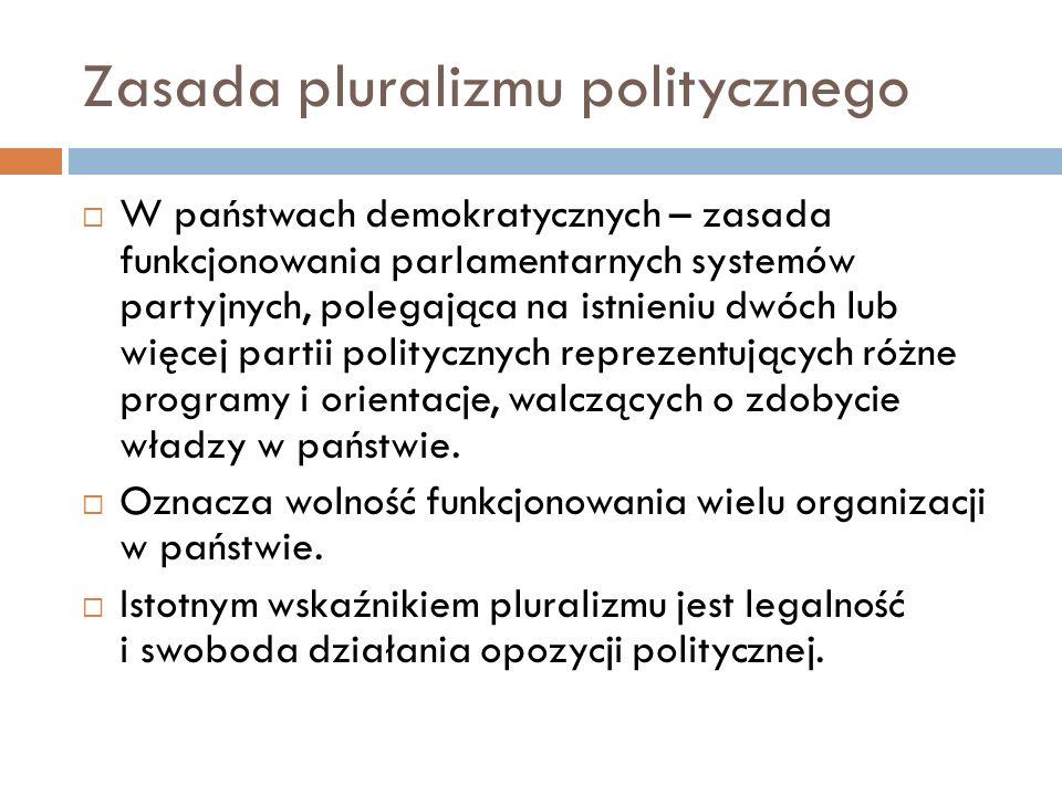 Zasada pluralizmu politycznego W państwach demokratycznych – zasada funkcjonowania parlamentarnych systemów partyjnych, polegająca na istnieniu dwóch lub więcej partii politycznych reprezentujących różne programy i orientacje, walczących o zdobycie władzy w państwie.