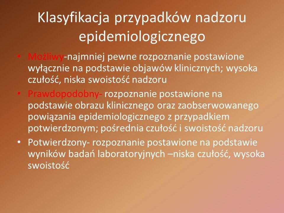 Klasyfikacja przypadków nadzoru epidemiologicznego Możliwy-najmniej pewne rozpoznanie postawione wyłącznie na podstawie objawów klinicznych; wysoka cz