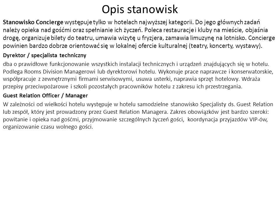Kierownik / Specjalista ds.Rezerwacji W zależności od hotelu kierownik ds.