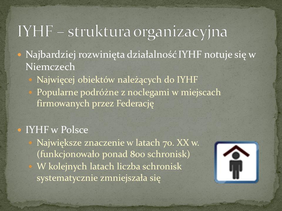 Najbardziej rozwinięta działalność IYHF notuje się w Niemczech Najwięcej obiektów należących do IYHF Popularne podróżne z noclegami w miejscach firmow