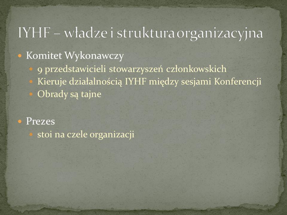 Komitet Wykonawczy 9 przedstawicieli stowarzyszeń członkowskich Kieruje działalnością IYHF między sesjami Konferencji Obrady są tajne Prezes stoi na c