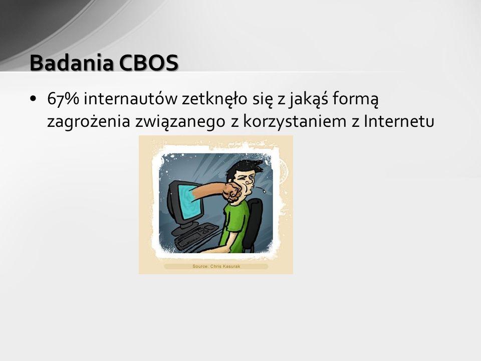 67% internautów zetknęło się z jakąś formą zagrożenia związanego z korzystaniem z Internetu Badania CBOS