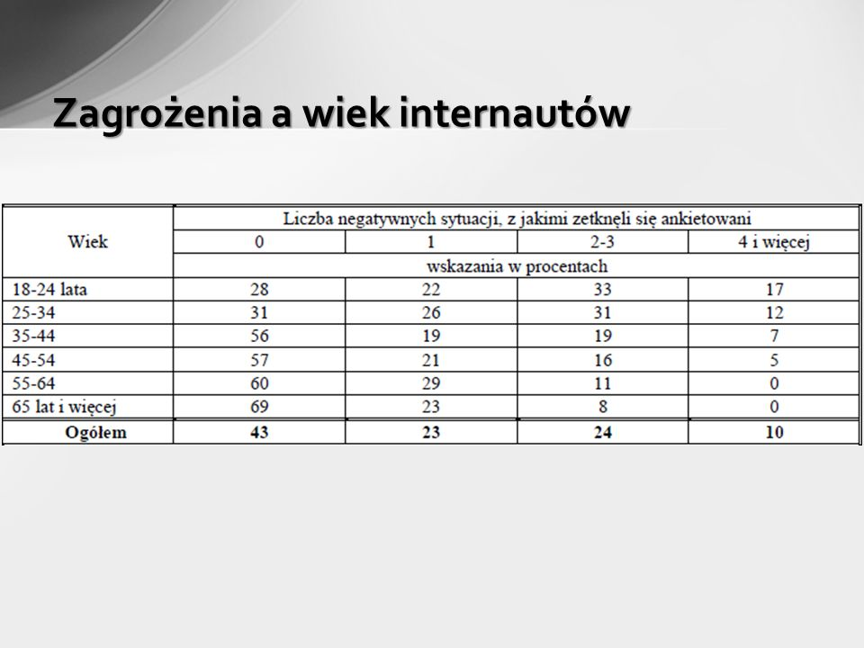 http://www.radiownet.pl/radio/wpis/4603/