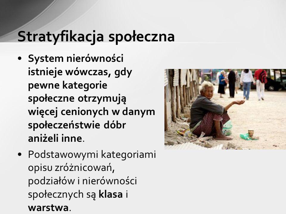 Udział kobiet w Sejmie RP od 1989r.