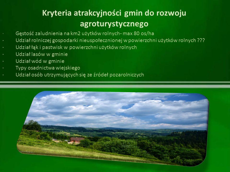 Kryteria atrakcyjności gmin do rozwoju agroturystycznego · Gęstość zaludnienia na km2 użytków rolnych- max 80 os/ha · Udział rolniczej gospodarki nieu