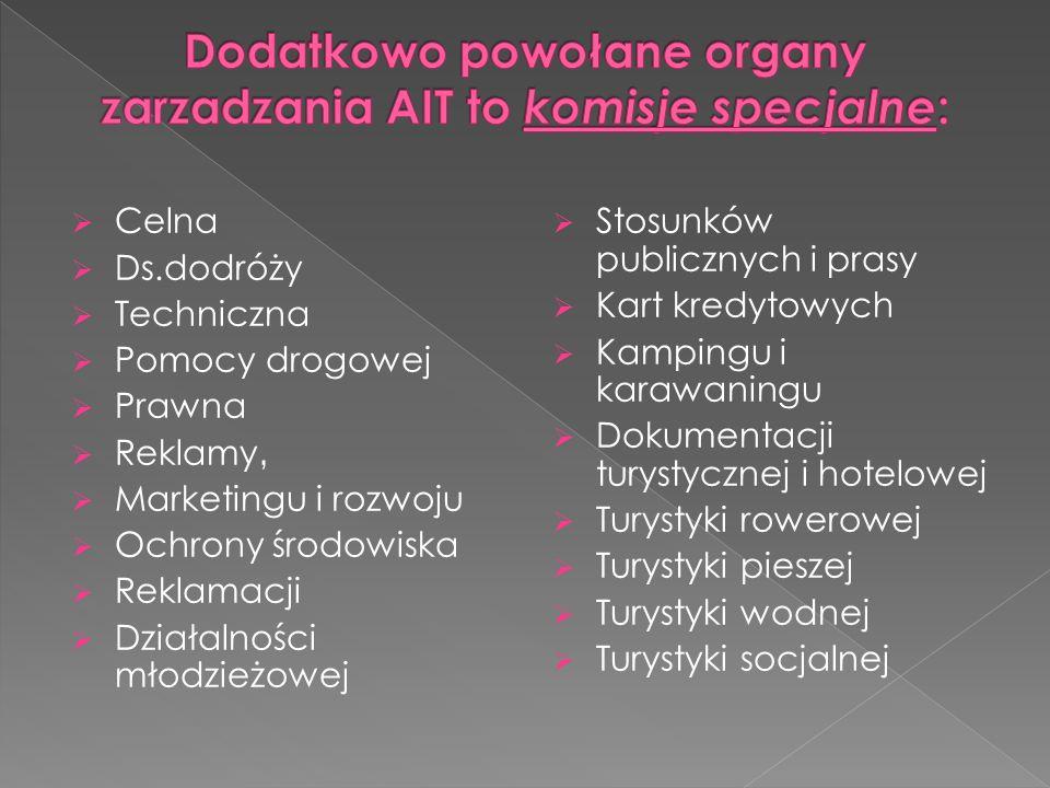 Przedmiotem działalności AIT jest zarówno turystyka grupowa, jak i indywidualna.