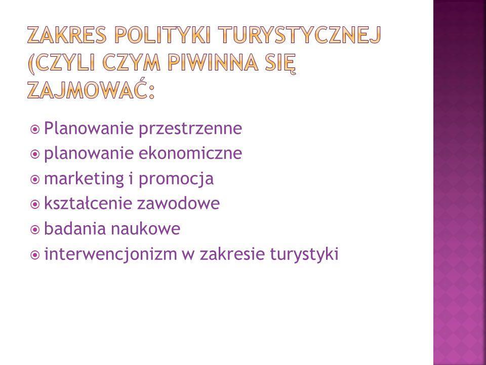 Planowanie przestrzenne planowanie ekonomiczne marketing i promocja kształcenie zawodowe badania naukowe interwencjonizm w zakresie turystyki