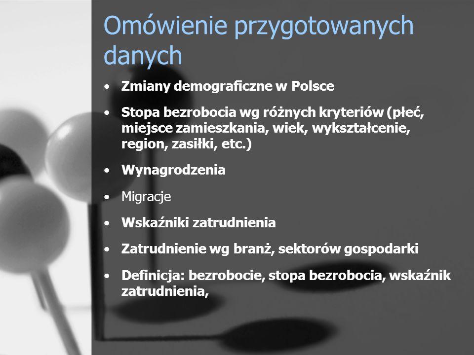 Omówienie przygotowanych danych Zmiany demograficzne w Polsce Stopa bezrobocia wg różnych kryteriów (płeć, miejsce zamieszkania, wiek, wykształcenie,