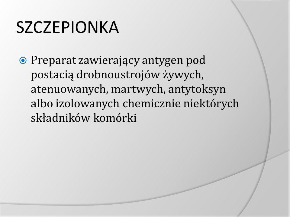 SZCZEPIONKA Preparat zawierający antygen pod postacią drobnoustrojów żywych, atenuowanych, martwych, antytoksyn albo izolowanych chemicznie niektórych