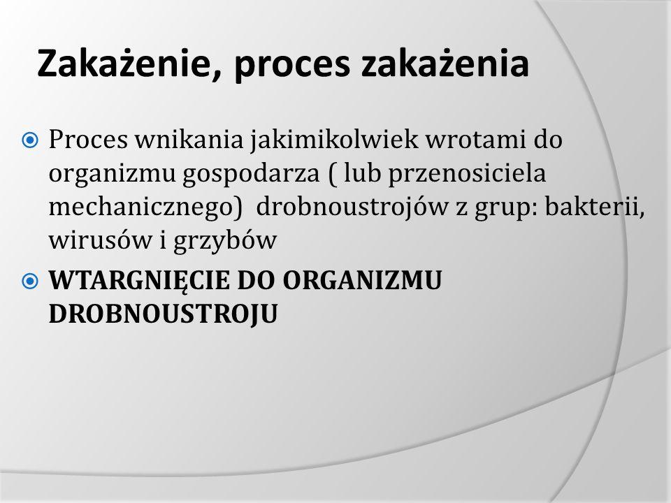 Zakażenie, proces zakażenia Proces wnikania jakimikolwiek wrotami do organizmu gospodarza ( lub przenosiciela mechanicznego) drobnoustrojów z grup: ba
