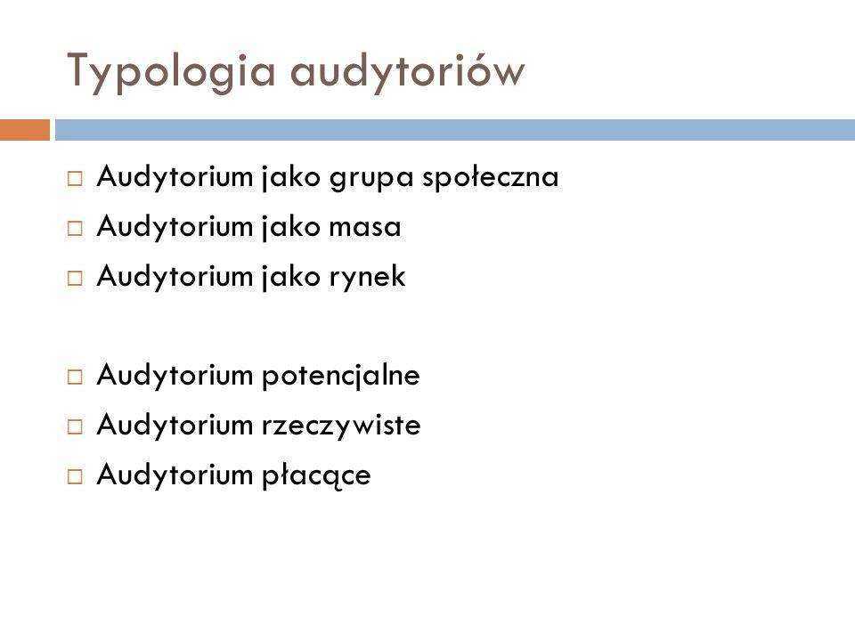 Typologia audytoriów Audytorium jako grupa społeczna Audytorium jako masa Audytorium jako rynek Audytorium potencjalne Audytorium rzeczywiste Audytori