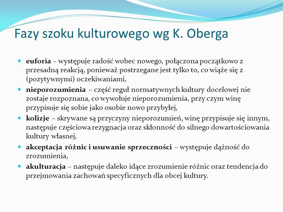 Fazy szoku kulturowego wg K. Oberga euforia – występuje radość wobec nowego, połączona początkowo z przesadną reakcją, ponieważ postrzegane jest tylko