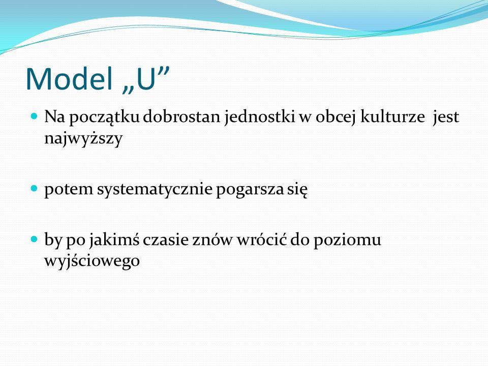 Model U Na początku dobrostan jednostki w obcej kulturze jest najwyższy potem systematycznie pogarsza się by po jakimś czasie znów wrócić do poziomu w