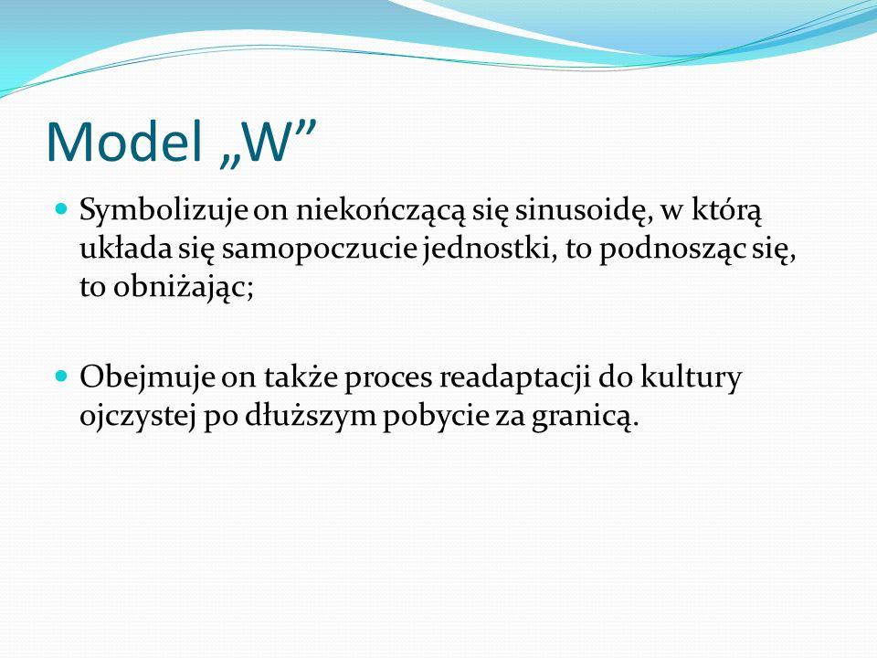 Model W Symbolizuje on niekończącą się sinusoidę, w którą układa się samopoczucie jednostki, to podnosząc się, to obniżając; Obejmuje on także proces