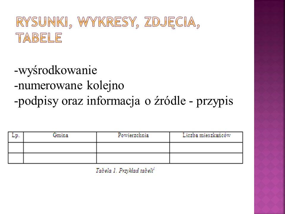 Wydawnictwo zwarte, np.: D. Romer, Makroekonomia dla zaawansowanych, PWN, Warszawa 2000, s. 68-72.