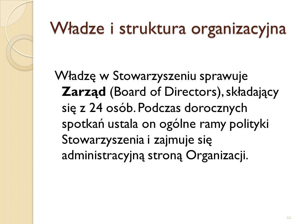 11 Władze i struktura organizacyjna Władzę w Stowarzyszeniu sprawuje Zarząd (Board of Directors), składający się z 24 osób. Podczas dorocznych spotkań