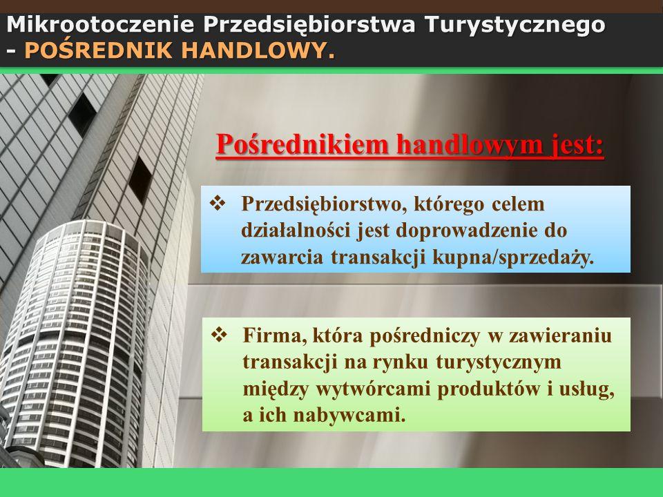 Przedsiębiorstwo, którego celem działalności jest doprowadzenie do zawarcia transakcji kupna/sprzedaży.