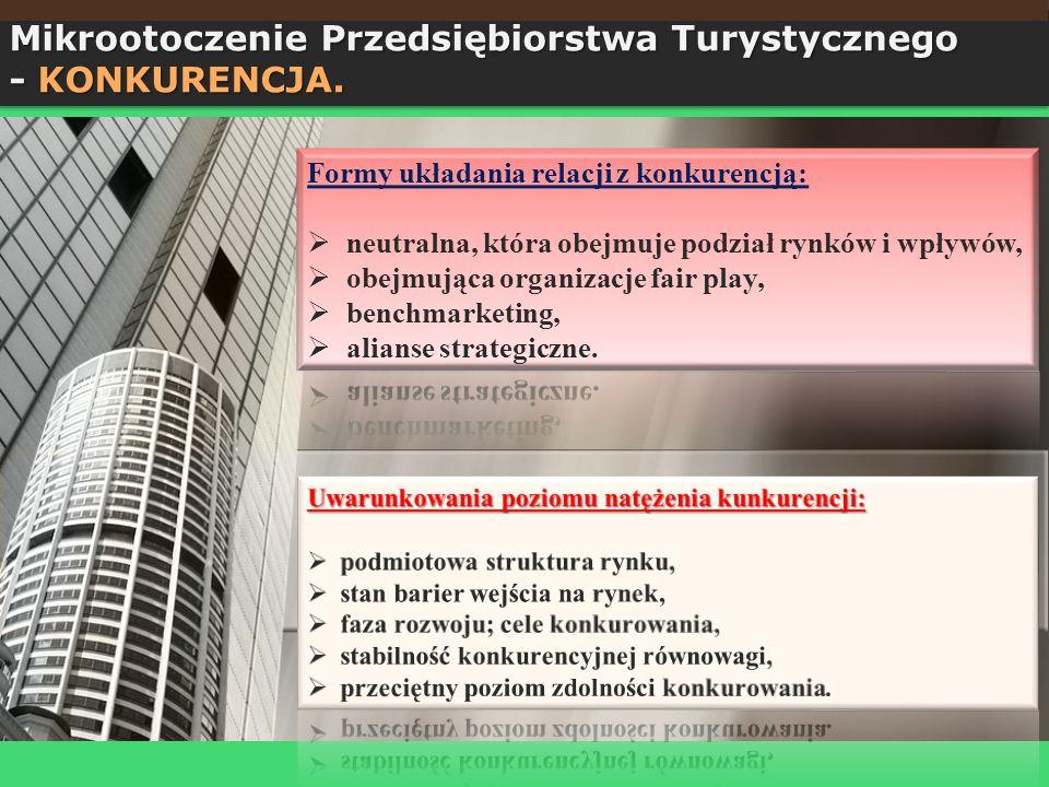 Mikrootoczenie Przedsiębiorstwa Turystycznego - KONKURENCJA.