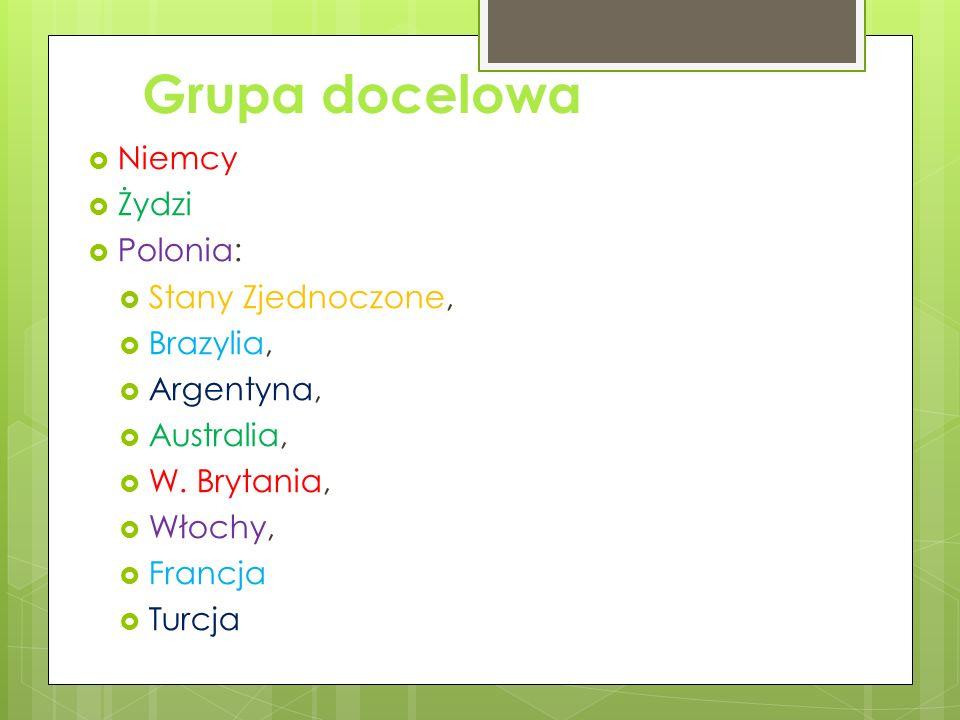 Grupa docelowa Niemcy Żydzi Polonia: Stany Zjednoczone, Brazylia, Argentyna, Australia, W. Brytania, Włochy, Francja Turcja